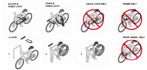 Some Do's and Dont's from the LAPD.  Read the whole flyer, ##http://la.streetsblog.org/wp-content/pdf/LAPDBICYCLETHEFTALERT1.pdf ##here.##