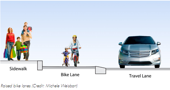 Model Street Manual A Generic Road Map To Sustainable Transportation Planning Streetsblog Los