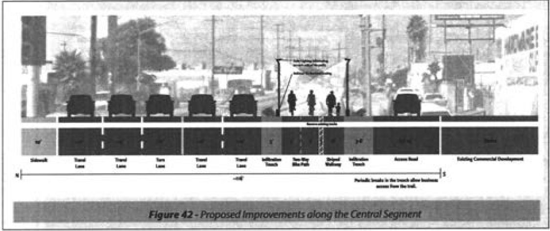 The configuration for the proposed Central Segment of the ATC.