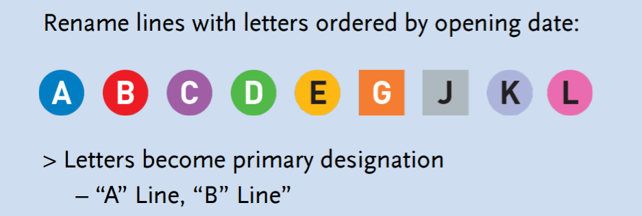 New letter designations proposed by Metro. Image via Metro [PDF]