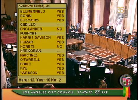 First vote to rescind/re-adopt the Mobility Plan.