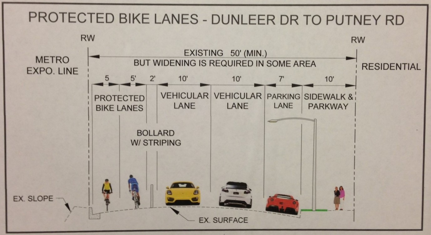 Option 1 includes two-way protected bike-lanes along Northvale near Overland