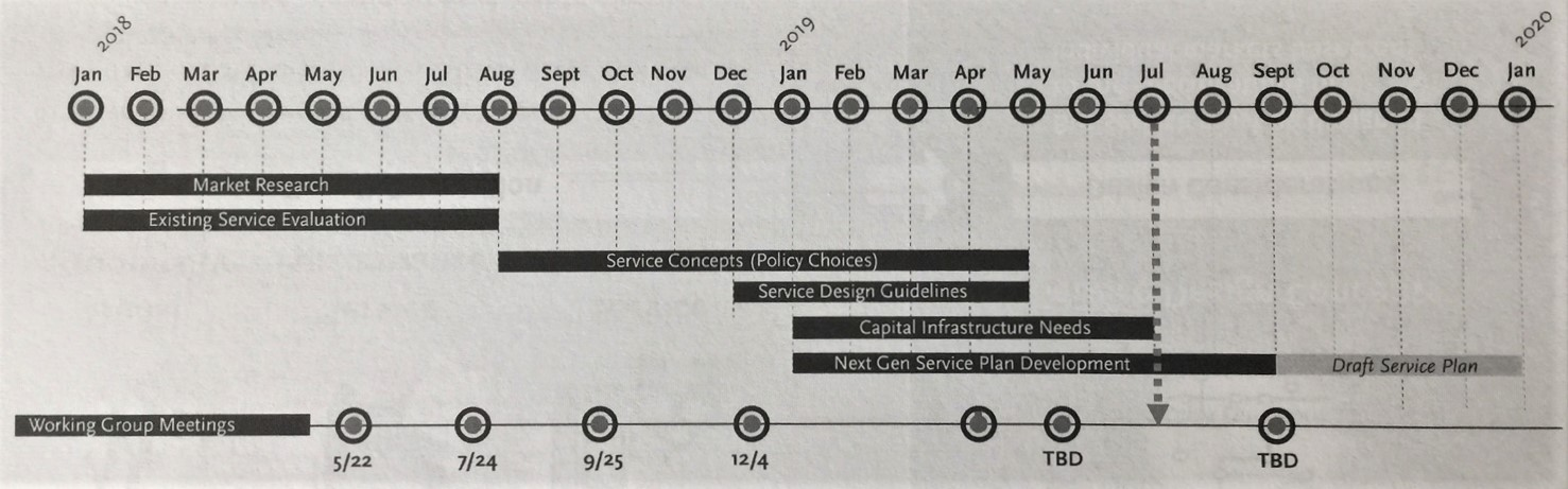 Metro Board Looks to Improve Bus Service, Including