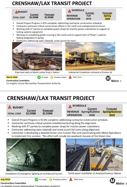 Metro Crenshaw construction status from March and July 2019 - via @Numble
